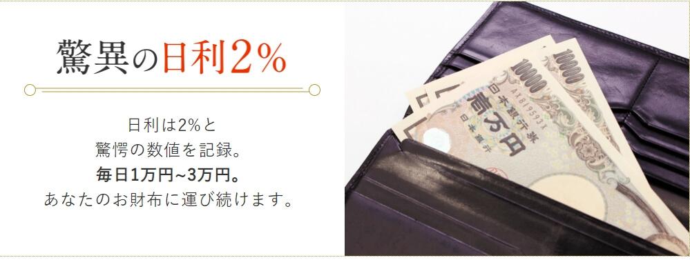 """日利2%をアピールする画像"""""""""""