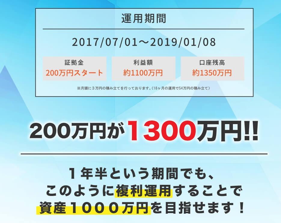 """200万円が1300万円になったとアピールしている画像"""""""""""