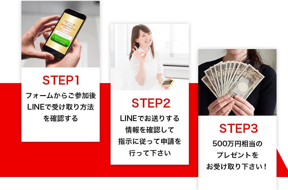 """アドレスを登録してLINE登録、そして情報を受取、500万円相当のプレゼントを受け取ってくださいと書かれた画像"""""""""""