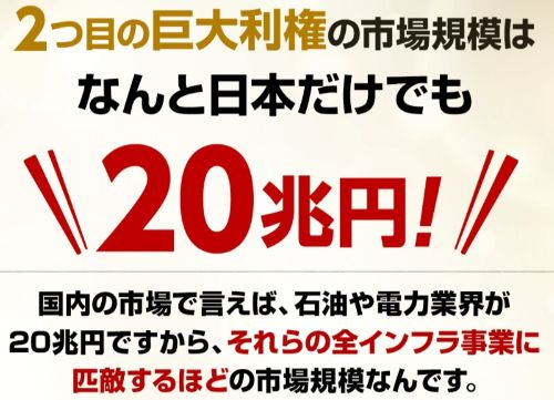 """2つ目の巨大利権の市場規模は日本だけでも20兆円と書かれた画像"""""""""""