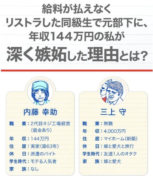 """二代目ネジ工場の経営者である内藤幸助さんが紹介されている画像"""""""""""