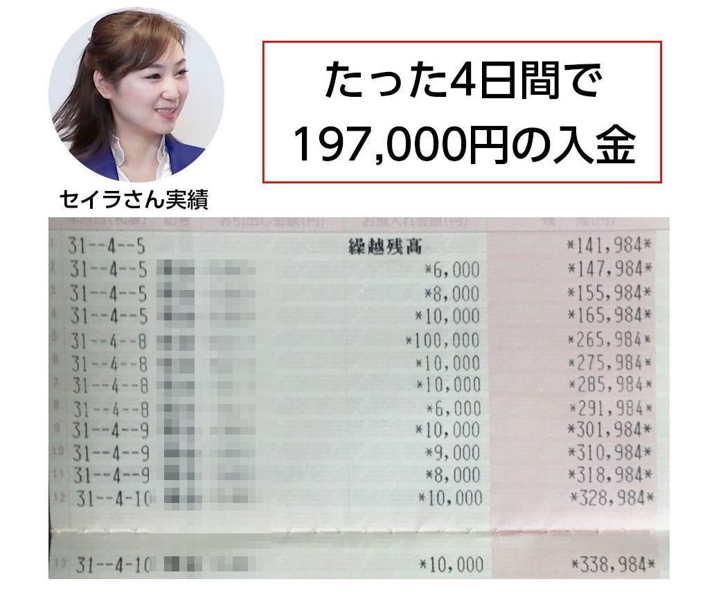 4日で197,000円画像