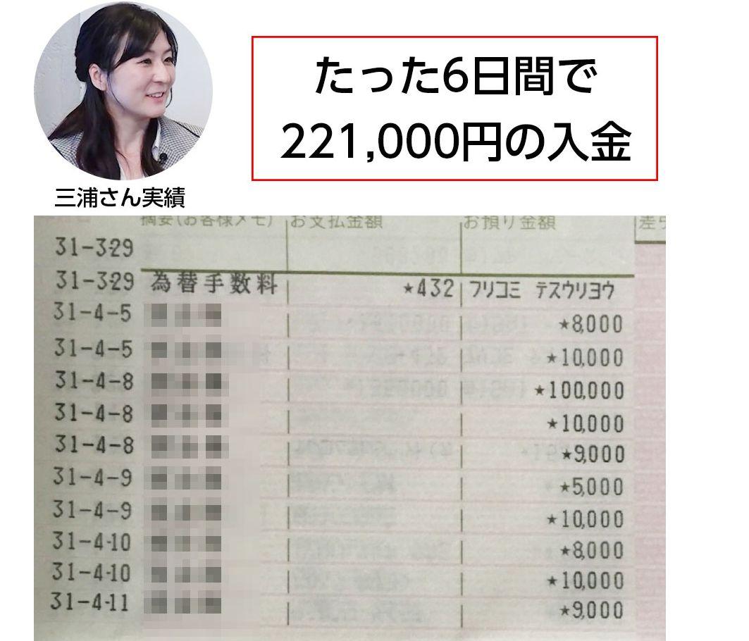 6日間で221,000円画像